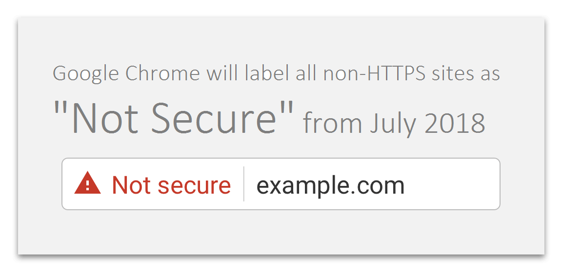 non https websites labled not secure